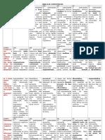Tabela de Competências