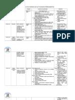 DISTIBUCION HORARIA DE ACTIVIDADES PERMANENTES 2014.docx