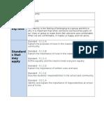 social study unit plan