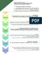 Autoevaluacion Diagrama de flujo evaluación de competencias.docx