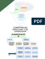 Diagrama de flujo para evaluar tres competencias directivas o de supervisión