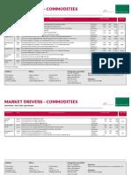 Jyske Bank Jul 20 Market Drivers Commodities