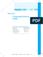 compound interest factor.pdf