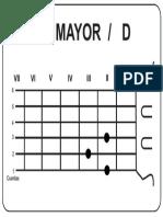 Acordes Mayores D Guitarra