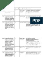 deveoplinginterventionprogram