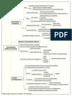 documentslide.com_international-relations-theories.pdf