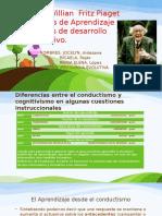 Jean Piaget El Aprendizaje y Desarrollo Del Lenguaje