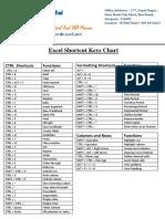 Advanced Excel-Short Keys Chart.pdf
