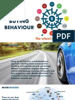 Automotive Brand Strategy