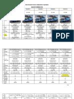Blue Diamond Luxury Series Mini and Middle Buses