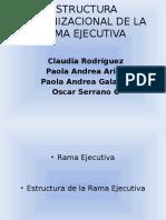 Estructura Organizacional De La Rama Ejecutiva