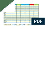 data assignment