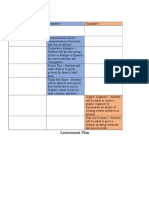 EDSC 304 - Assessment Plan Map:Timeline