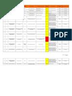 Plan de Capacitacion 2016