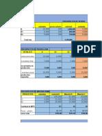Datos Evidencia Unidad 1