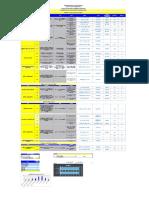 Mediciones Del Proceso 2015-II