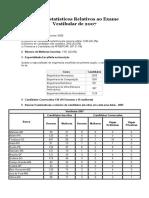 Dados Estatísticos Relativos ao Exame Vestibular.docx