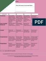 EDSC 304 - Rubric for Real Life Scenario Assessment
