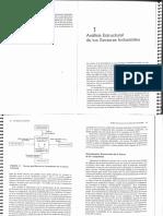 Capítulo 1. El análisis estructural de las industrias. Porter.
