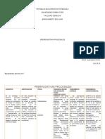 Prerrogativas-procesales
