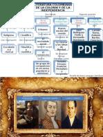 Literatura colombiana de la colonia y la independencia.pptx