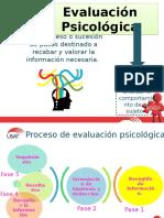 Diapositivas de Evaluacion Psicologica