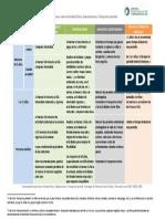 tabla resumen recomendaciones activfisica