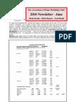 AMFC- June Newsletter