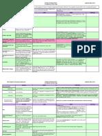 Pediatric ER Standing Order Protocols