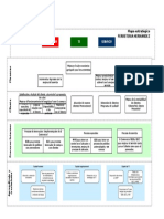 4 Plantilla para Mapa Estrategico.xls