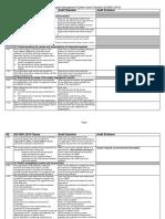 Audit Iso9001 2015 Checklist (25)