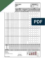 Cimento Ari RS PL - Detalhado 05-10-2016