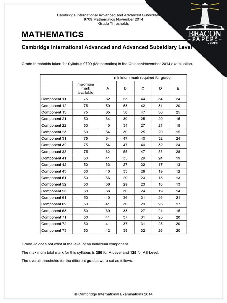 Mathematics: Cambridge International Advanced and Advanced