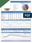 Beaumont-Port Arthur Economy, March 2017