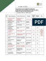 Tabel_rezultate_10_august.doc