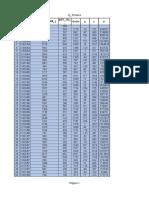 Taller Optimizacion XQ
