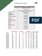 Especificaciones Tecnicas Fma 6000