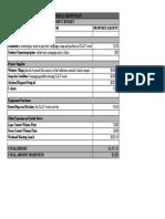 final budget - sheet1