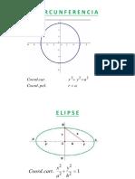 curve in math