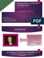 Modelo de Karl Albrecht