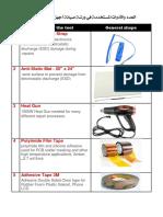العدد والادوات المستخدمة في صيانة أجهزة الجوال.pdf