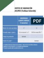 Requisitos de Graduación Mappe
