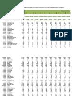 Poblacion- Perú 2016 Distritos Edades Simples Con Distritos Nuevos (1)