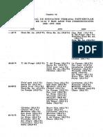 06. Cap韙ulo 3. C. Estado Burocracia y Politicas Educativas. Cecilia Brasla