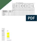 Form Job Evaluasi Medis