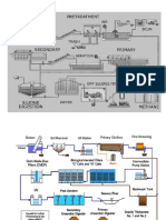 waste water treatment flow diagram