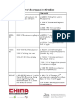 Comparative timeline.pdf