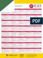 english-framework.pdf