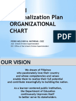 DepEd Rationalization Plan