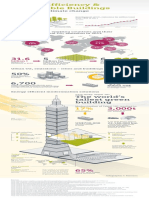 Siemens Energy Efficiency Sustainable Buildings Infographic